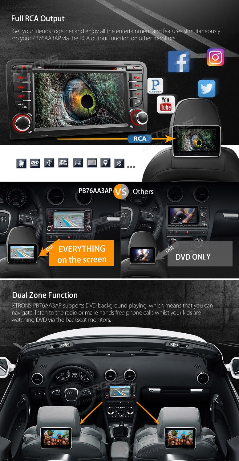 XTRONS Octa-Core 64Bit 2G RAM 32GB ROM 7 Inch HD Digital Capacitive Touch Screen Car Stereo Radio DVD Player GPS CANbus Screen Mirroring Function OBD2 Tire Pressure Monitoring for Audi A3 S3