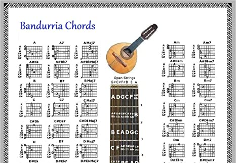 Póster de acordes de Bandurria y nota localizador & 5 Posición Logo – G # C # F # Bea: Amazon.es: Instrumentos musicales