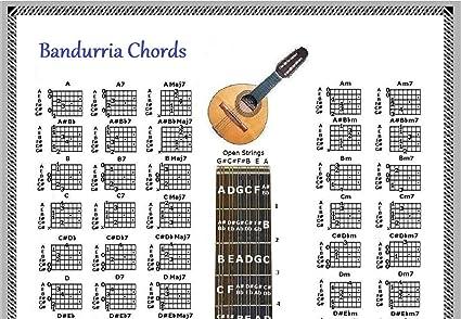 Póster de acordes de Bandurria y nota localizador & 5 Posición Logo – G # C