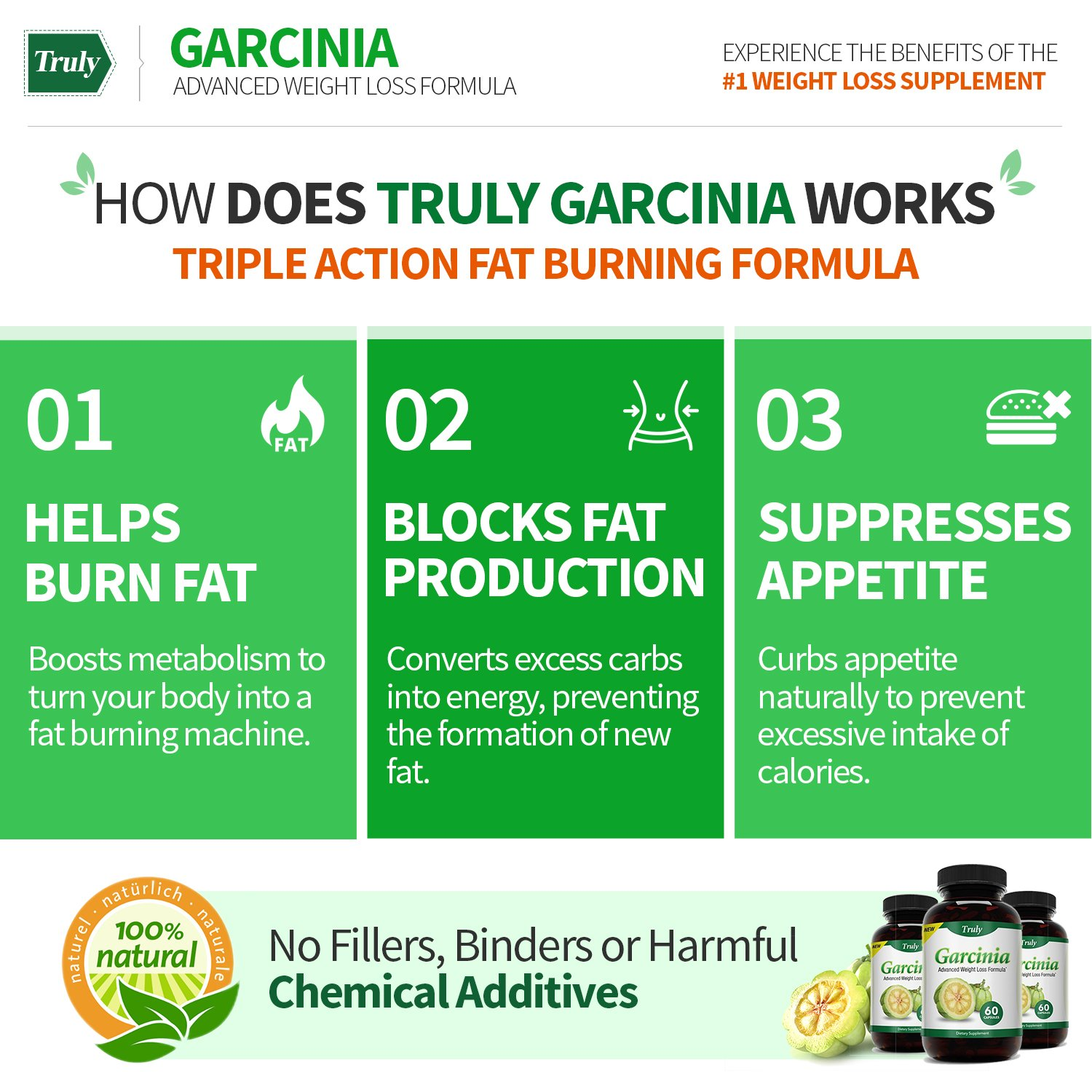 Truly Garcinia- Garcinia Cambogia- Ultra Premium Weight Management Formula-Natural And Potent Weight Loss Pills For Men And Women – Burn Belly Fat – Metabolism Booster – Powerful Antioxidant by Truly (Image #2)