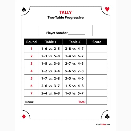 photograph about Printable Bridge Tallies referred to as CardTallies Revolutionary Ranking Pads, 2-Desk