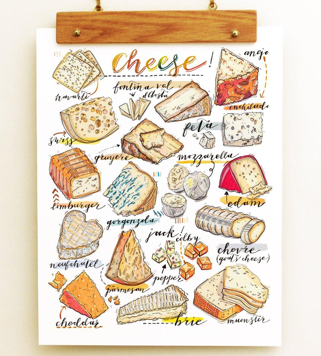 Cheese Print