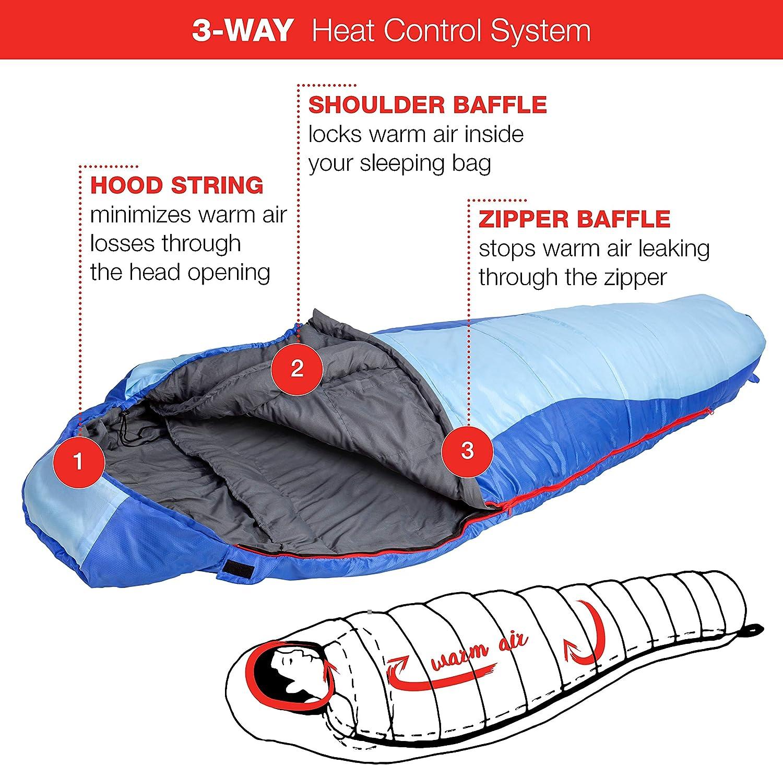 Saco de dormir KeenFlex tipo momia para 3-4 estaciones extra cálido y ligero, compacto, resistente al agua y con control de calor avanzado – ideal para festivales o hacer camping (Azul): Amazon.es: