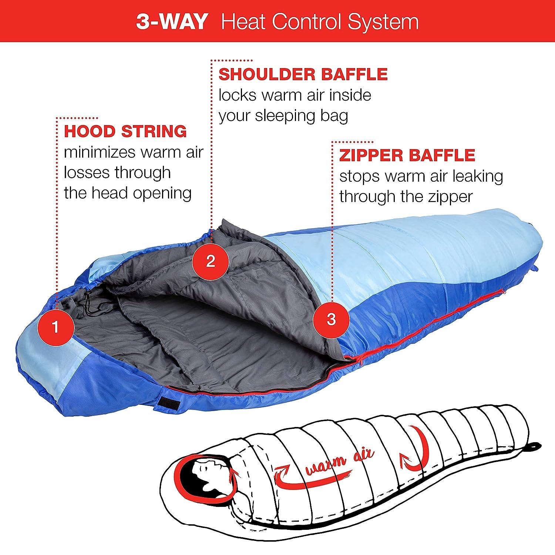 Saco de dormir KeenFlex tipo momia para 3-4 estaciones extra cálido y ligero, compacto, resistente al agua y con control de calor avanzado - ideal para ...