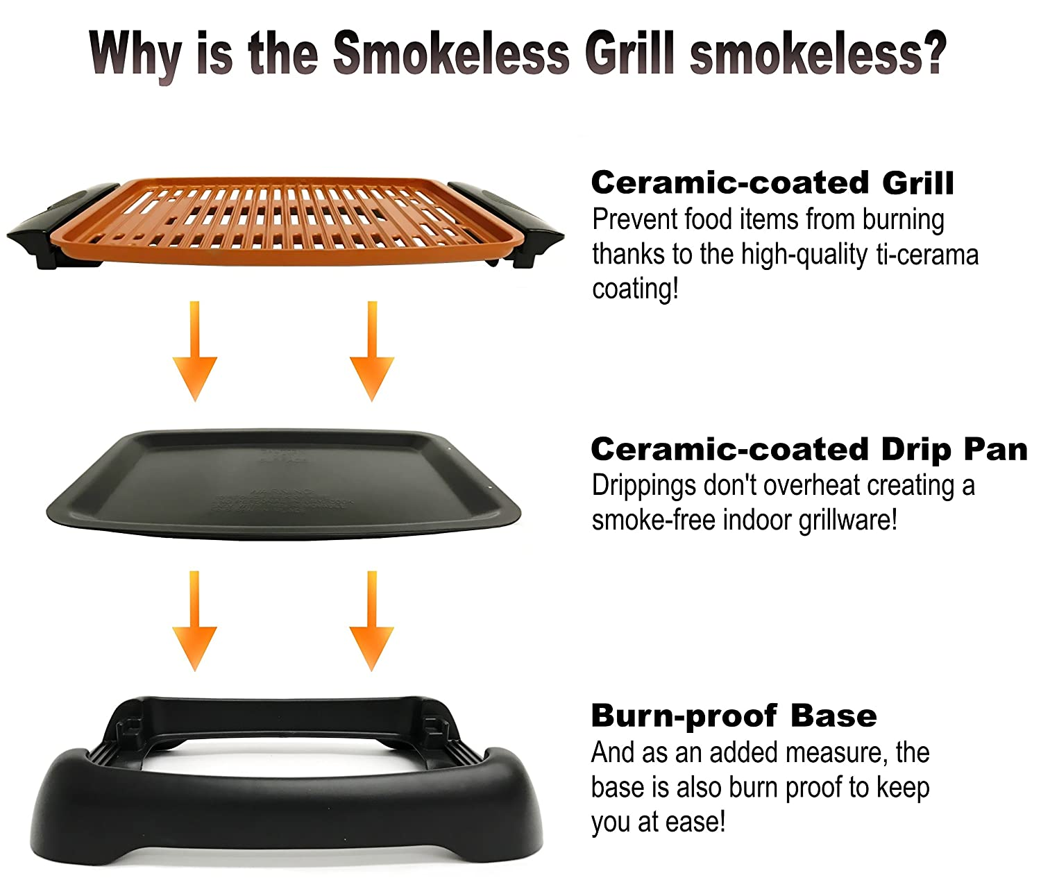 GOTHAM STEEL Smokeless Electric Grill, Griddle, and Pitchfork, Indoor BBQ and Nonstick As Seen On TV Large