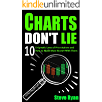 Charts Don't Lie: 10 Untold Price Tactics that Will Make You Money in the Stock Market (English Edition)