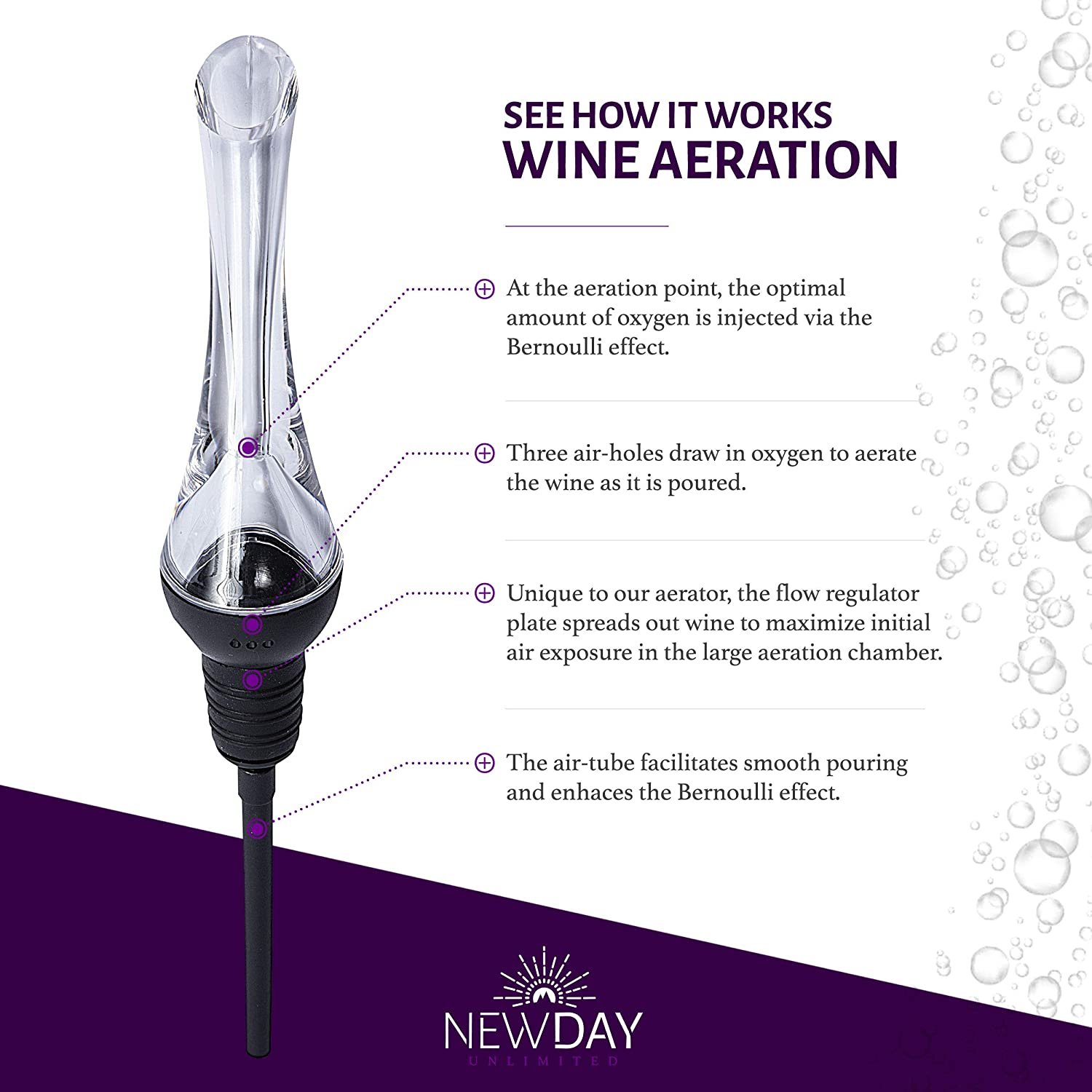 Wine Aerator Pourer from New Day Unlimited Premium Wine Aerator for wine bottle and Decanter Spout Drip-free Wine Pourer and Dispenser Wine Aerators make great gifts! Immediate Wine Aeration