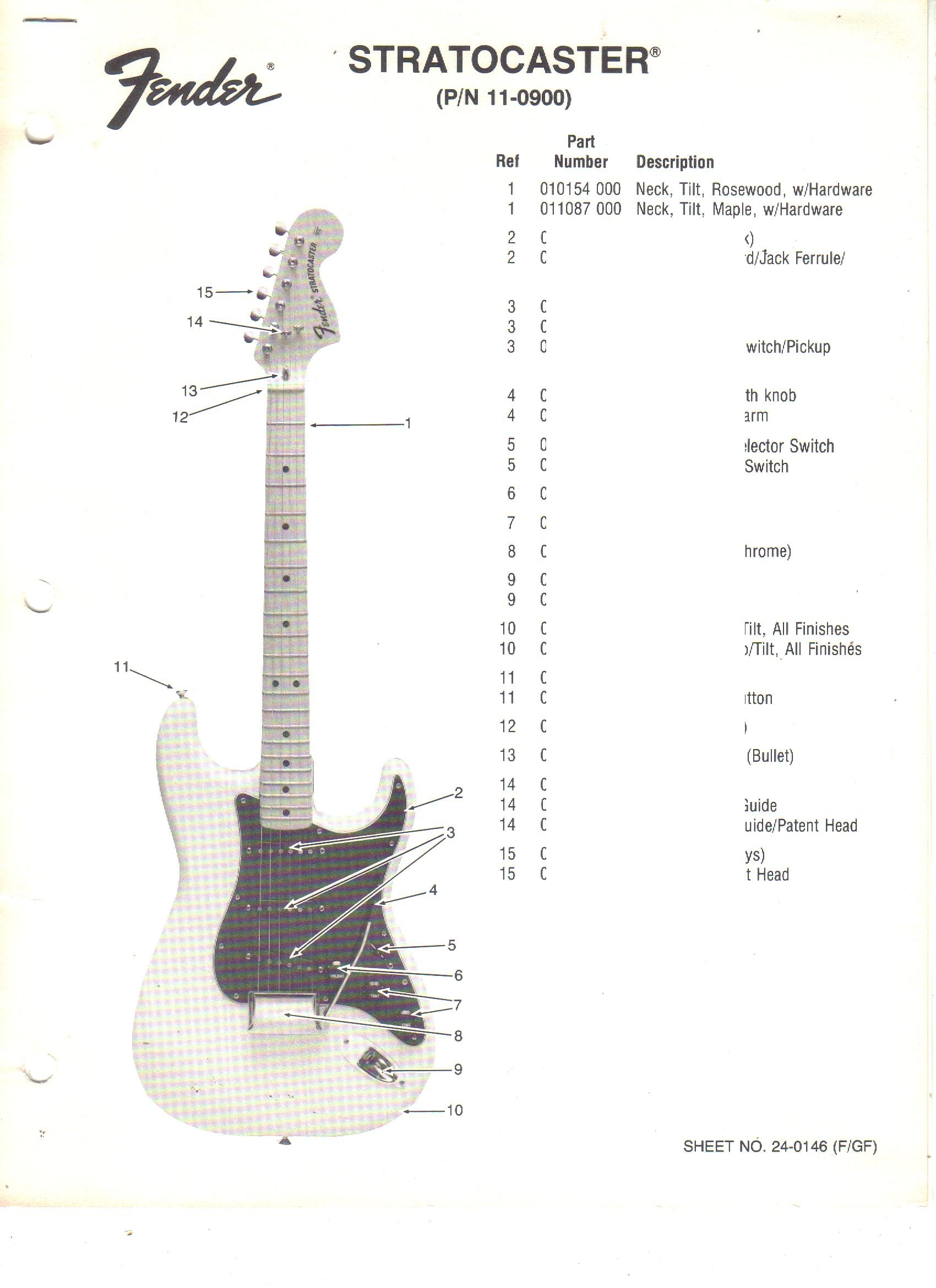 Groovy Wiring Diagram For Fender Stratocaster Basic Electronics Wiring Wiring Cloud Toolfoxcilixyz