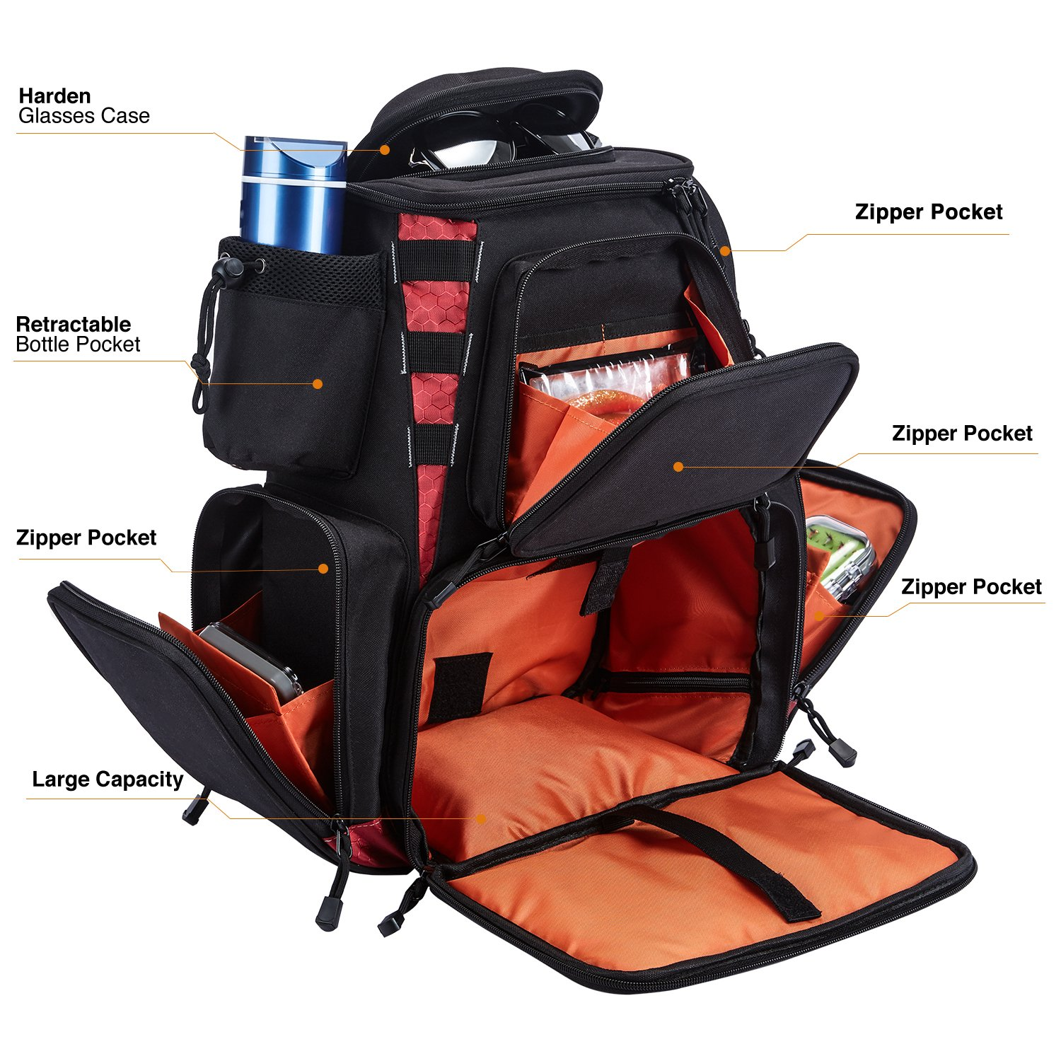 Piscifun Tackle Backpack