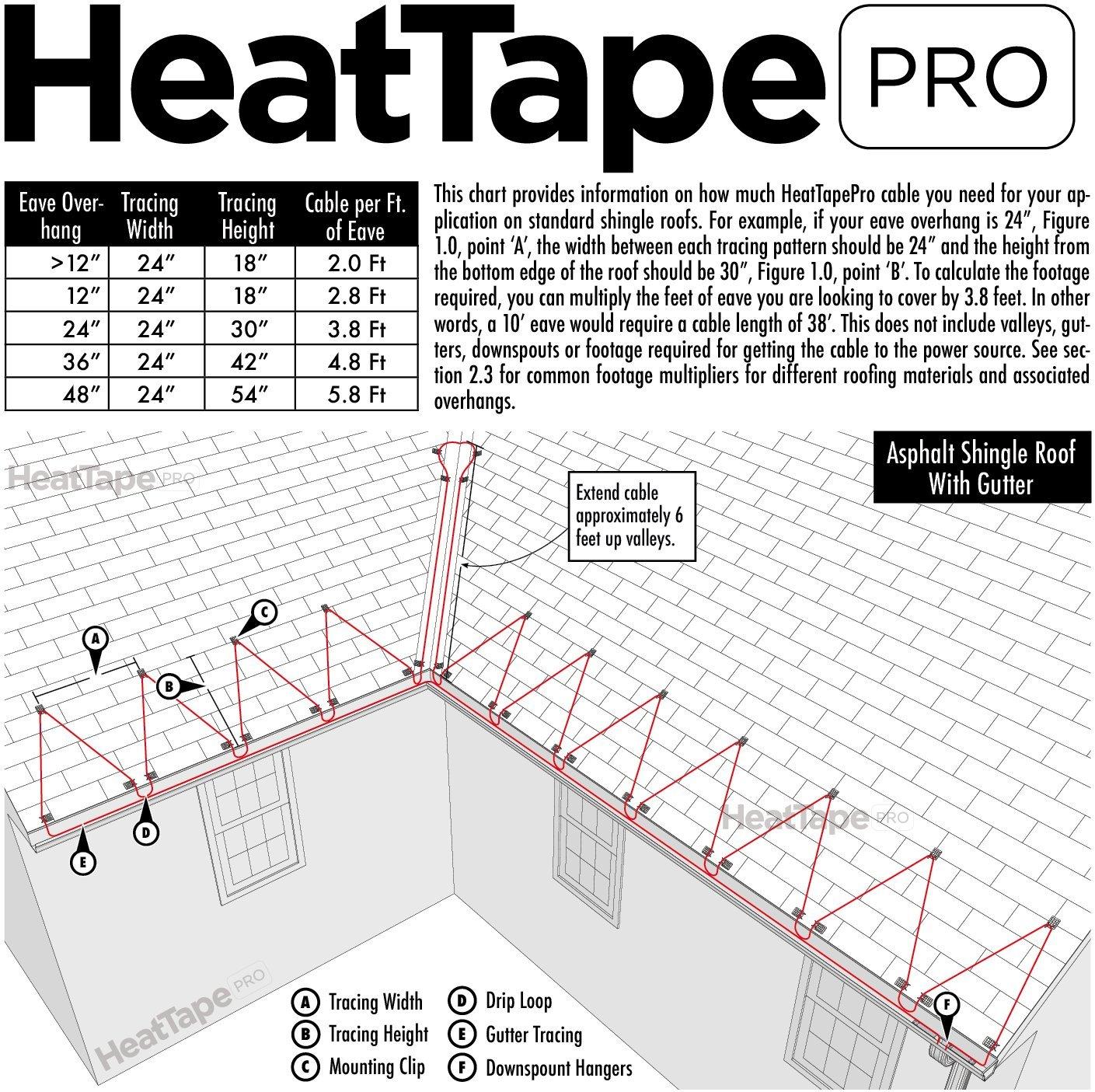 Heavy Duty Ice Dam Heat Tape On Spools, Self-Regulating, 11MM 500 feet, 240  volt, 8 watts per foot - - Amazon.com