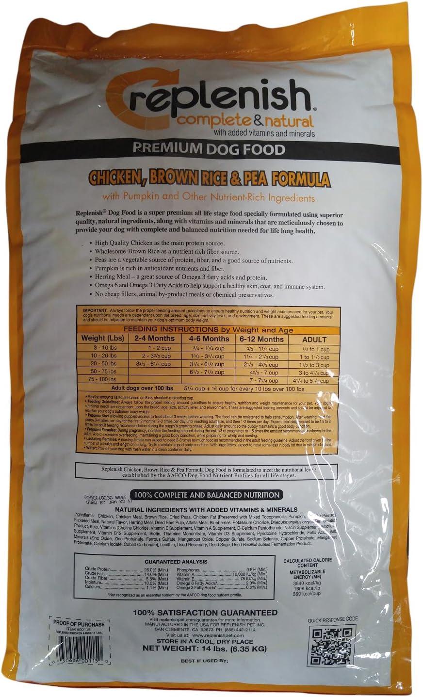Replenish Dry Dog Food, Chicken Recipe