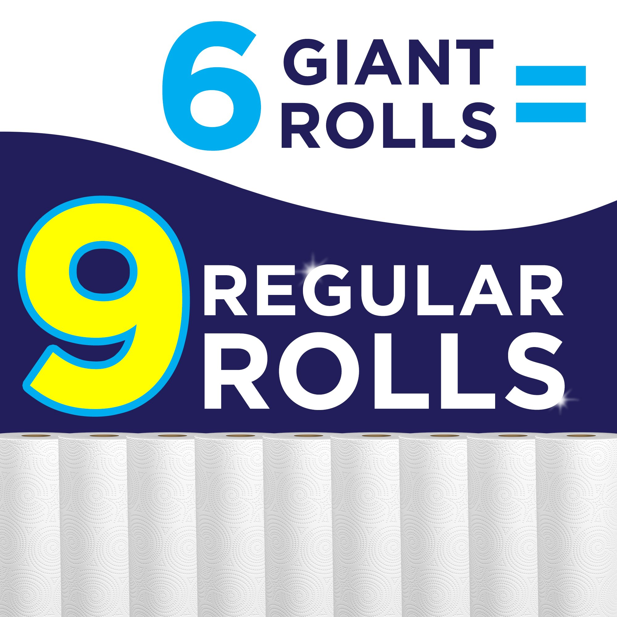 Sparkle Paper Towels, 6 Giant Rolls, Modern White, Pick-A-Size, 6 = 9 Regular Rolls by Sparkle (Image #3)