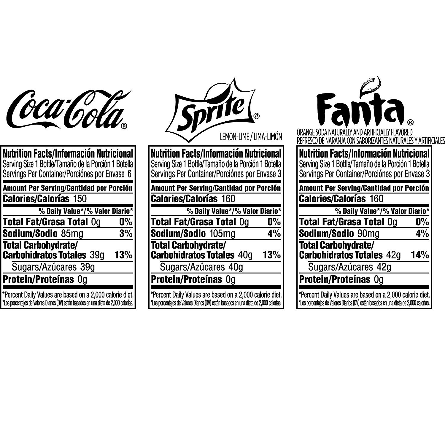 Amazon.com : Mexican Coke Fiesta Pack, 12 fl oz Glass Bottles (Pack of 6, Total of 72 Oz) : Grocery & Gourmet Food