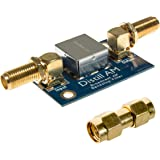 Distill:AM Barebones - Broadcast AM Bandstop (Notch) Filter for Software Defined Radio (SDR) Applications
