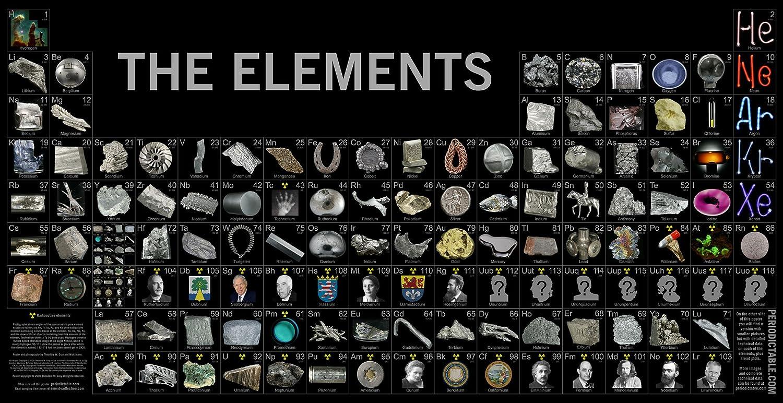 Amazon photographic periodic table of the elements poster amazon photographic periodic table of the elements poster by theodore gray everything else urtaz Choice Image