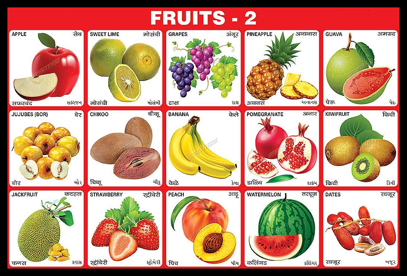 Craftmania 300 Gsm Fruits Picture Chart Wall Poster For Kids Learning And Play School With Matte Finish Paper Multicolour Amazon In Home Kitchen