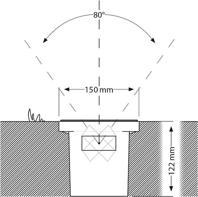 Boden-Einbauleuchte BOFU für außen schwenkbar Edelstahl rund IP67 150mm Ø inkl.