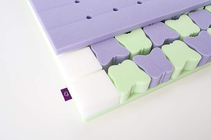 und Kindermatratze Butterfly Tr/äumeland Baby Gr/ö/ße 70 x 140 cm mit freistehenden 3D-Comfort-Pads zur Unterst/ützung der Wirbels/äule