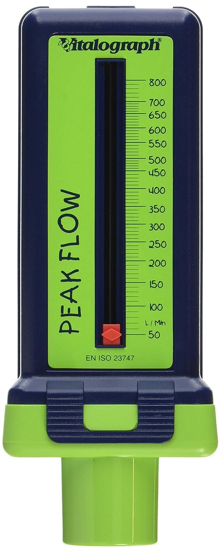 Vitalograph 43703 bambino Peak Flow Meter NHS
