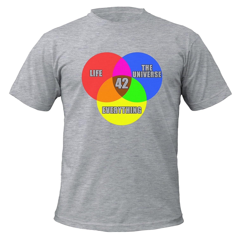 Clothing fashion store 42 venn diagram t shirt pooptronica