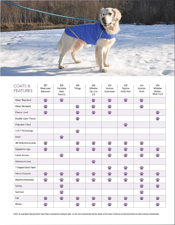 Red Tartan RC Pet Products Whistler Winter Wear V.2 Fleece Dog Coat Size 12