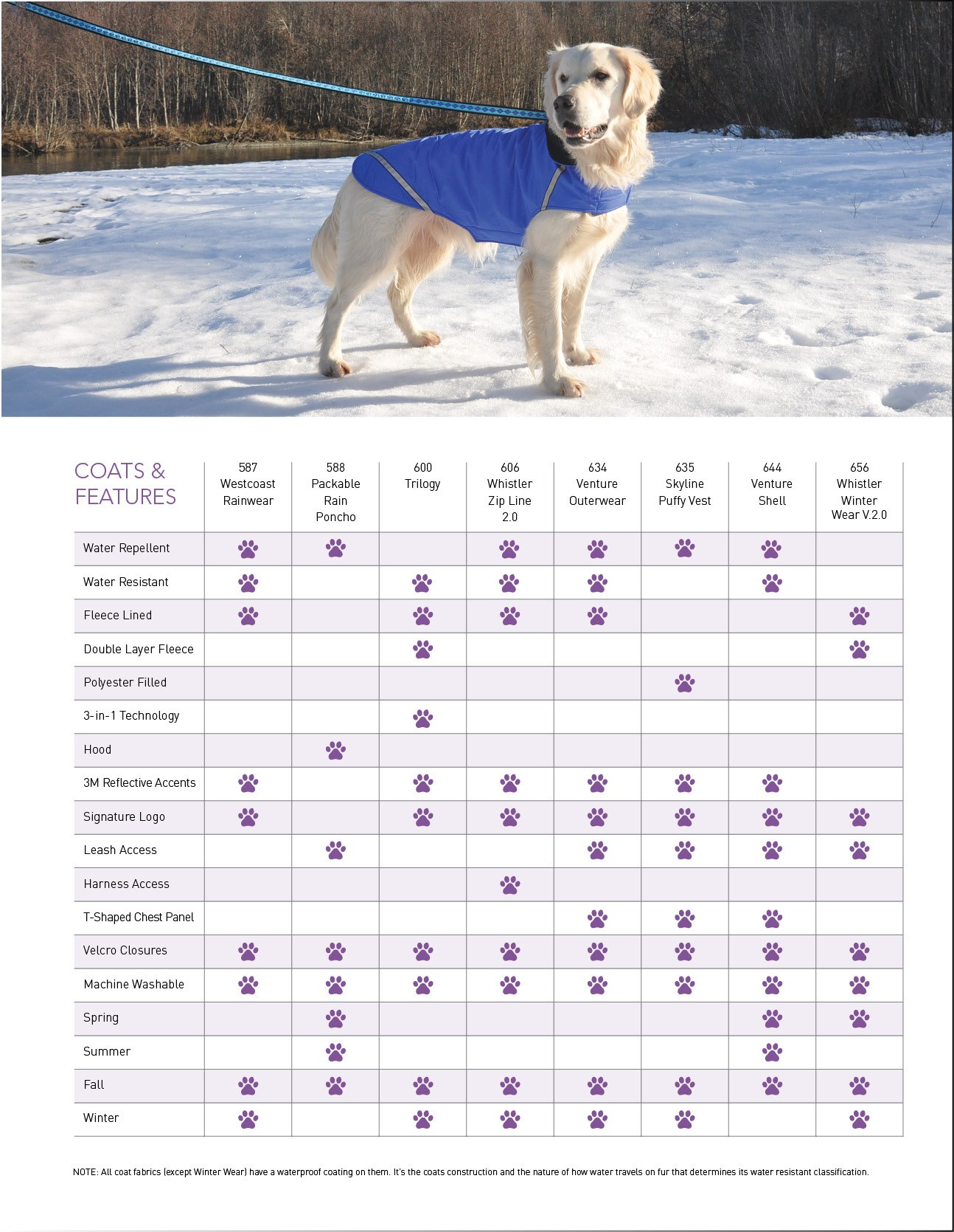 RC Pet Products Packable Dog Rain Poncho Sunshine - X Large