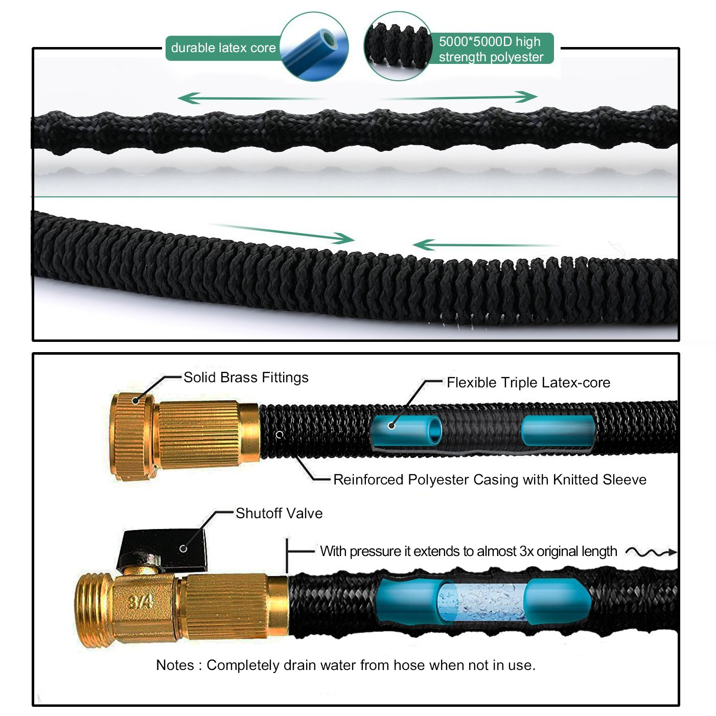 TheFitLife Flexible & Expandable Garden Hose - 25/50/75/100 Ft With Strongest Triple Core Latex & Solid Brass Fittings Free Spray Nozzle 3/4 USA Standard Kink Free Easy Storage Water Hose (25Ft) by TheFitLife (Image #3)
