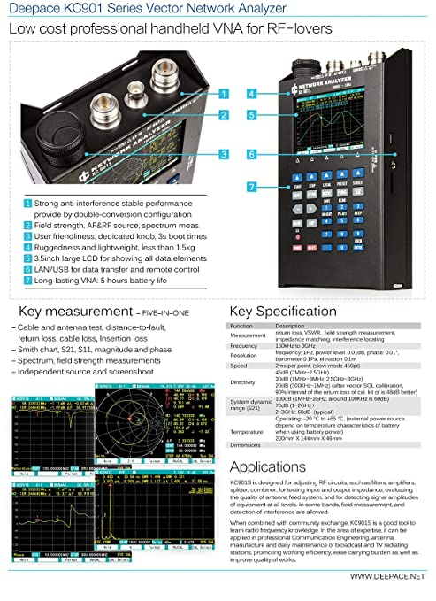 KC 901S Network Analyzer 100KHz - 3 GHZ: Amazon com: Industrial