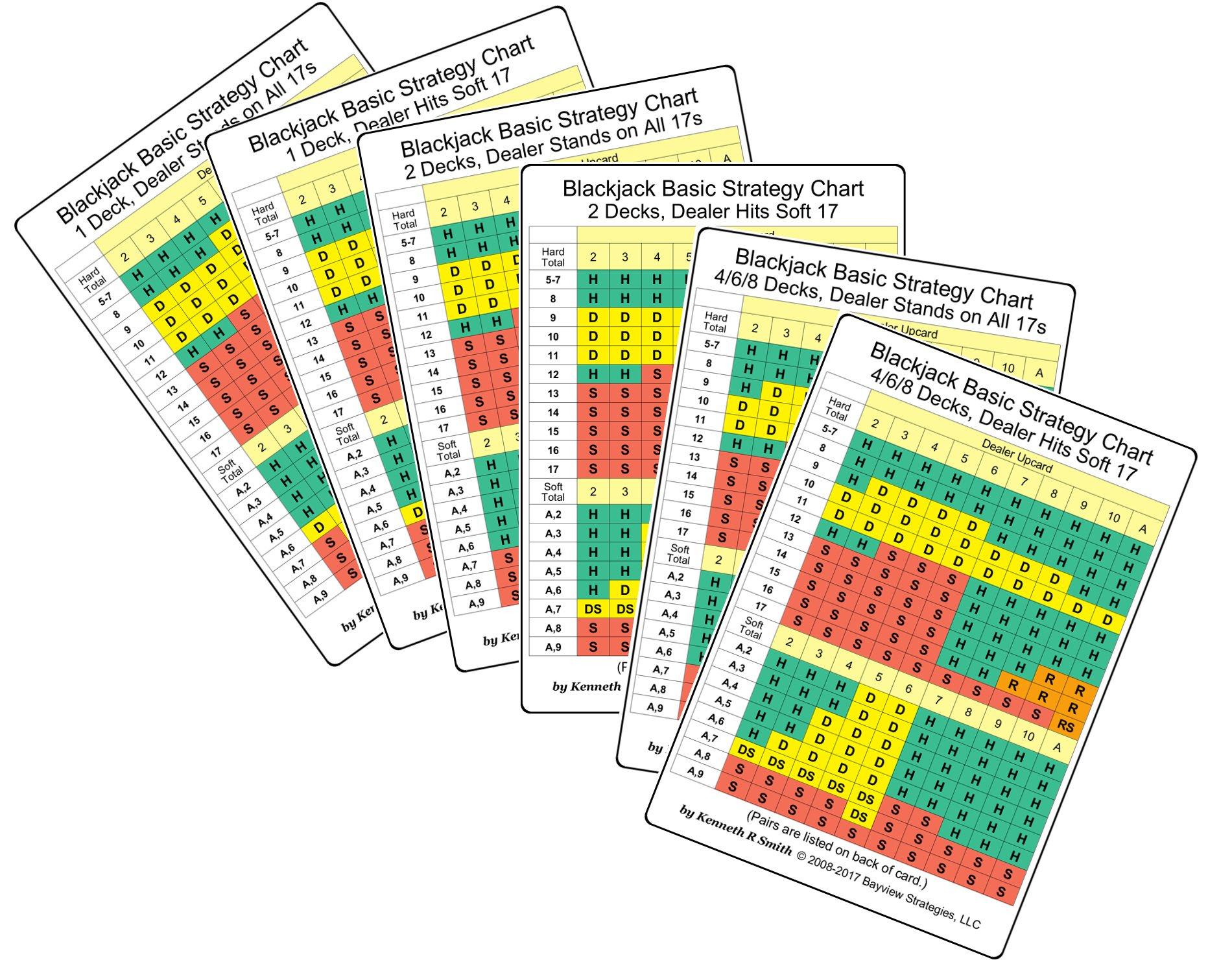 Set Of Six Blackjack Basic Strategy Cards Kenneth R Smith