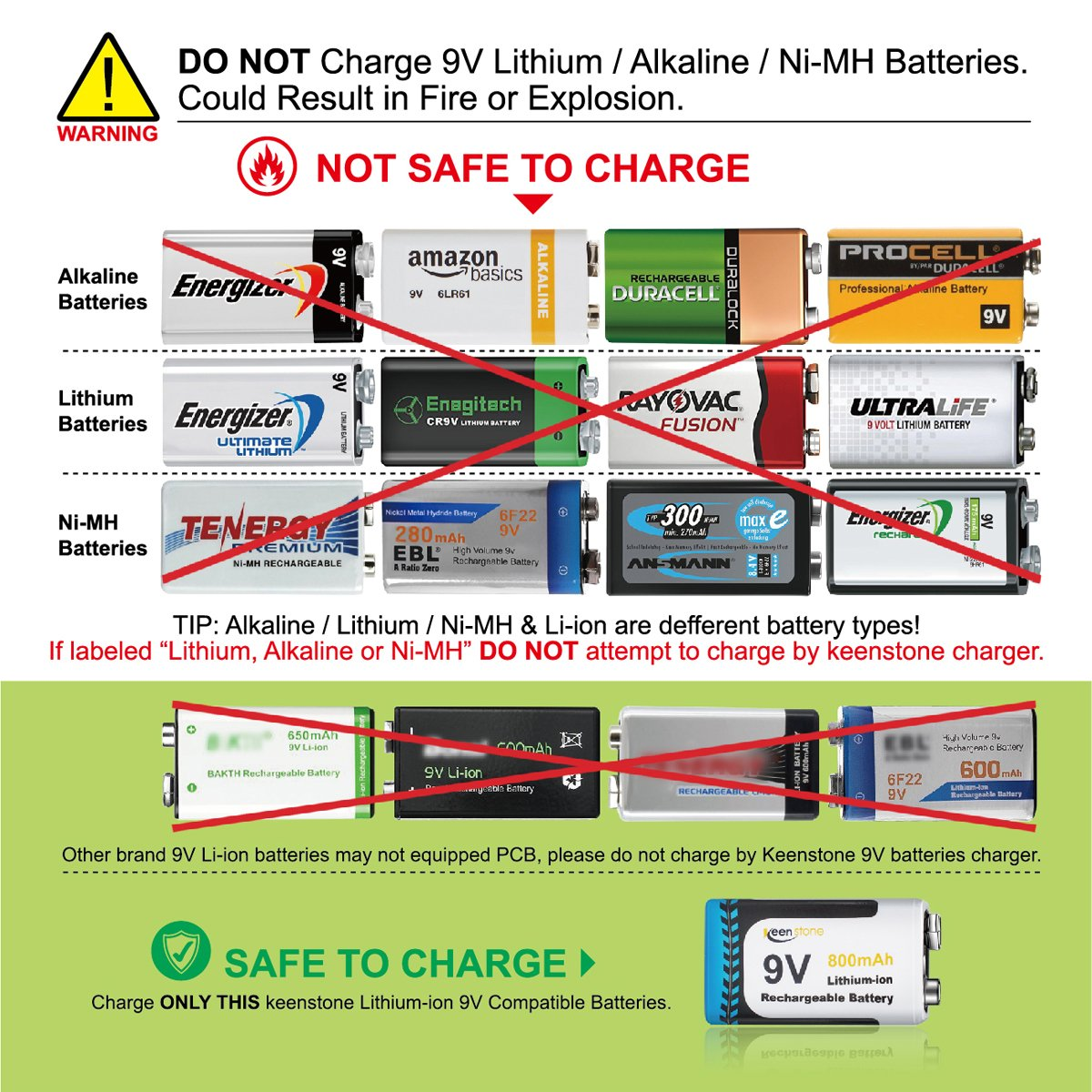 9V Batteries, Keenstone 800mAh 9 Volt Rechargeable Lithium-ion Battery 3 Pack with 3 Bay Charger