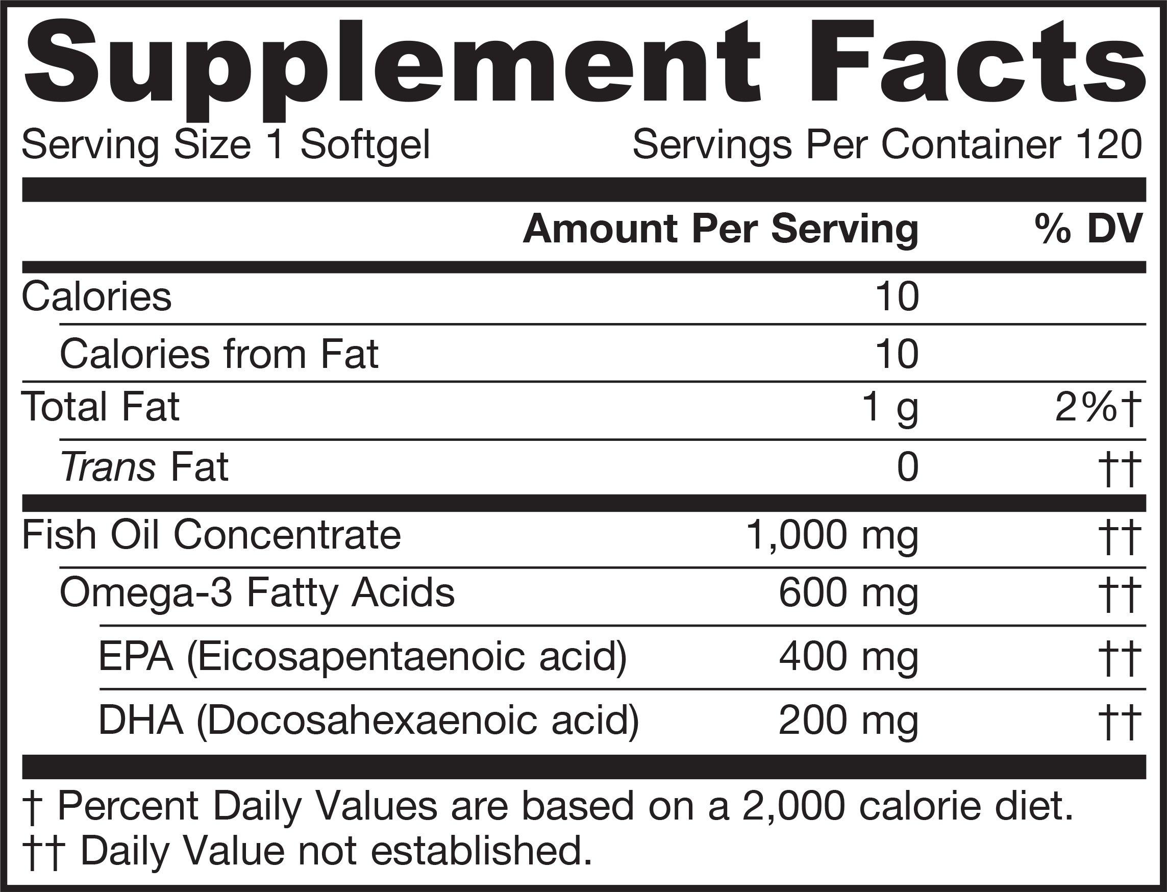 Jarrow EPA-DHA Balance, 120 Softgels (Multi-Pack)