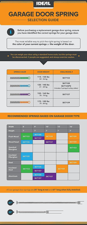 Garage Door Springs Color Code Wageuzi