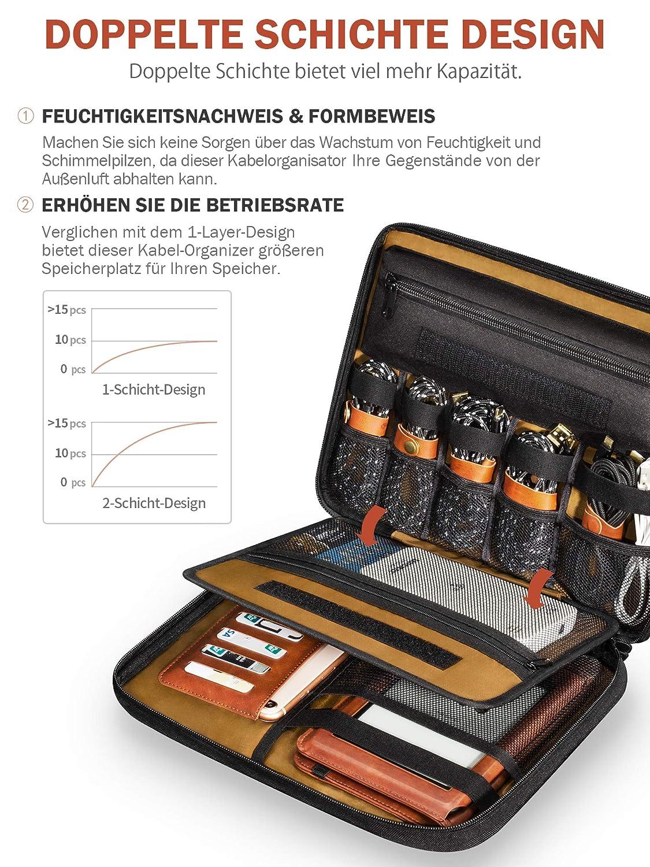 Kingblanc Elektronik Organizer Kabel Travel Tasche,Doppel Schicht PU Leder /& Oxford Tuch Elektronische Tasche,Kabeltasche Reisetasche Compatible iPad f/ür Handy Ladekabel,Cable,SD Karten