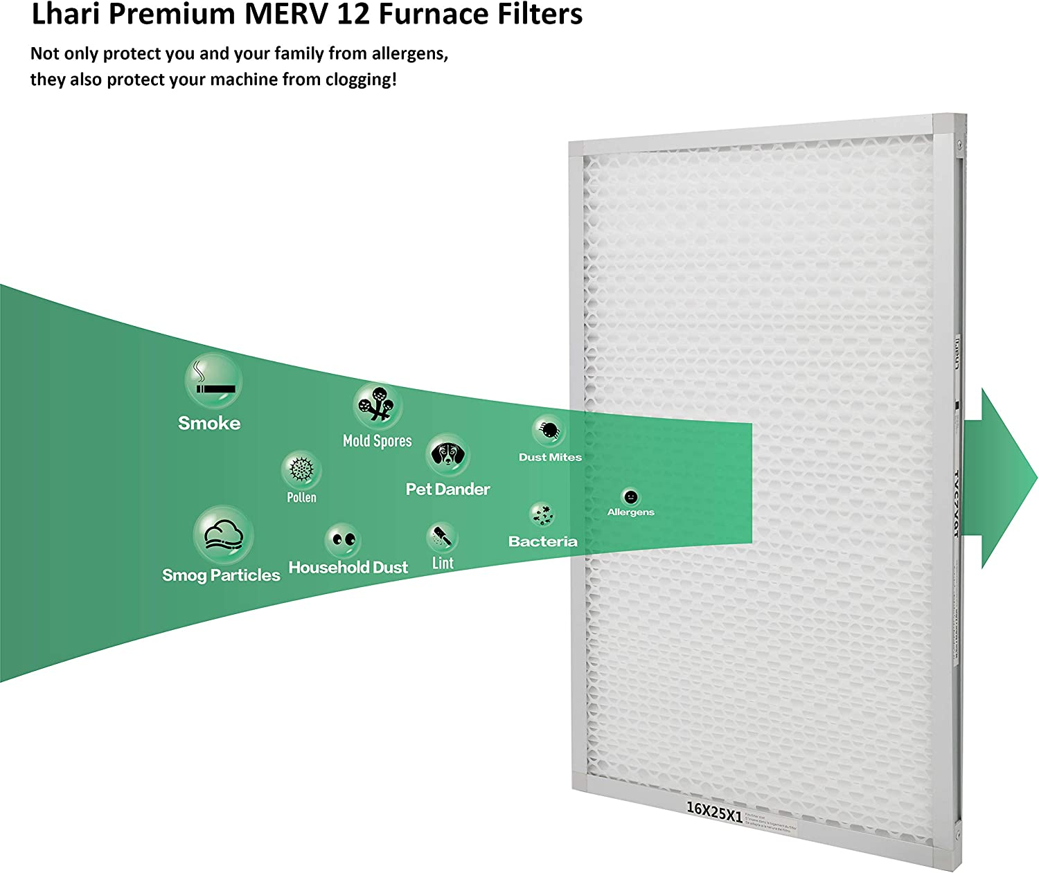 Pet Dander Removal Lhari 16x25x1 MPR1500 Air Filter Repalcement Pack of 4 Allergy Filters MERV 12 AC Furnace Pleated Air Filter