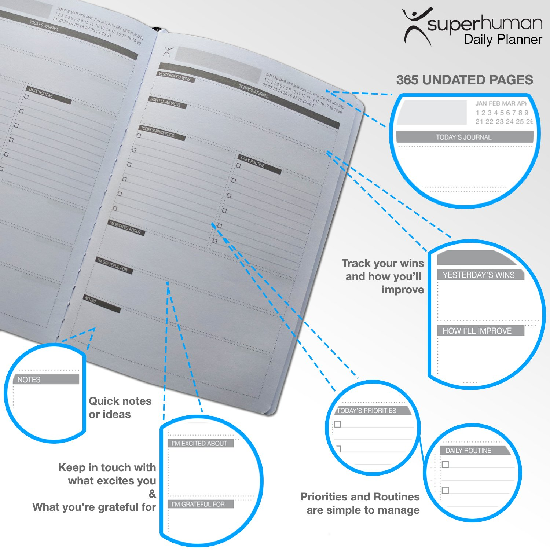 Attractive Staggering Online Er Diagram Generator Photos - Simple ...