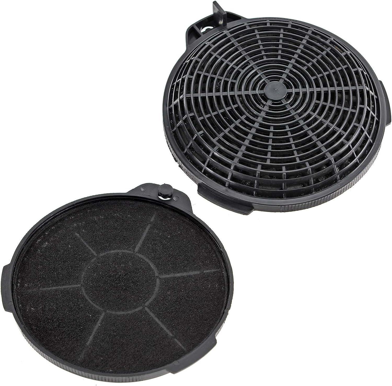 Filtro de ventilación de carbón de SPARES2GO, para campanas ...