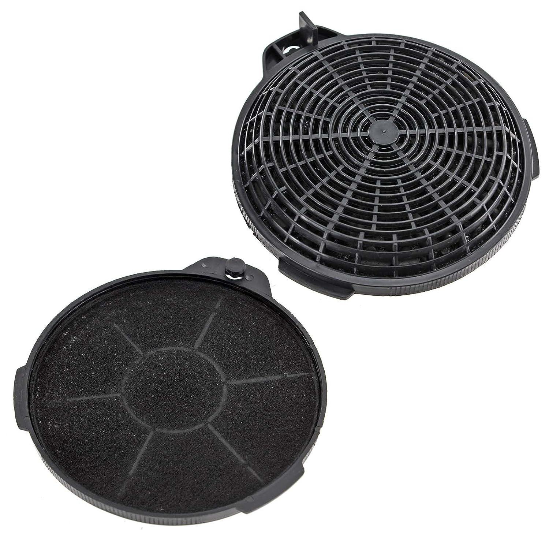 Filtro de ventilación de carbón de SPARES2GO, para campanas extractores B&Q y CATA: Amazon.es: Hogar