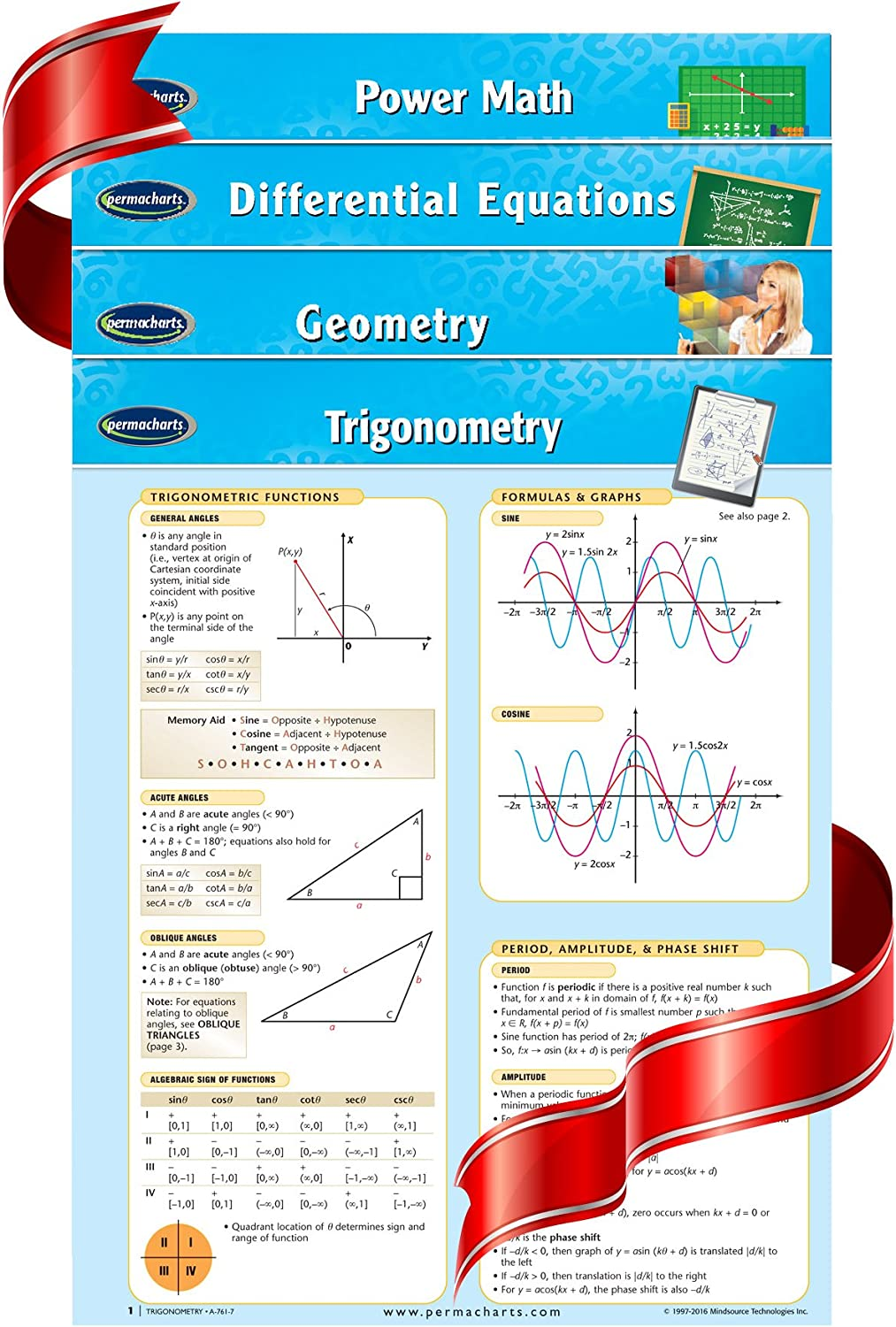 Mathematics - High School Math Quick Reference Guides - 4 Chart Bundle by Permacharts
