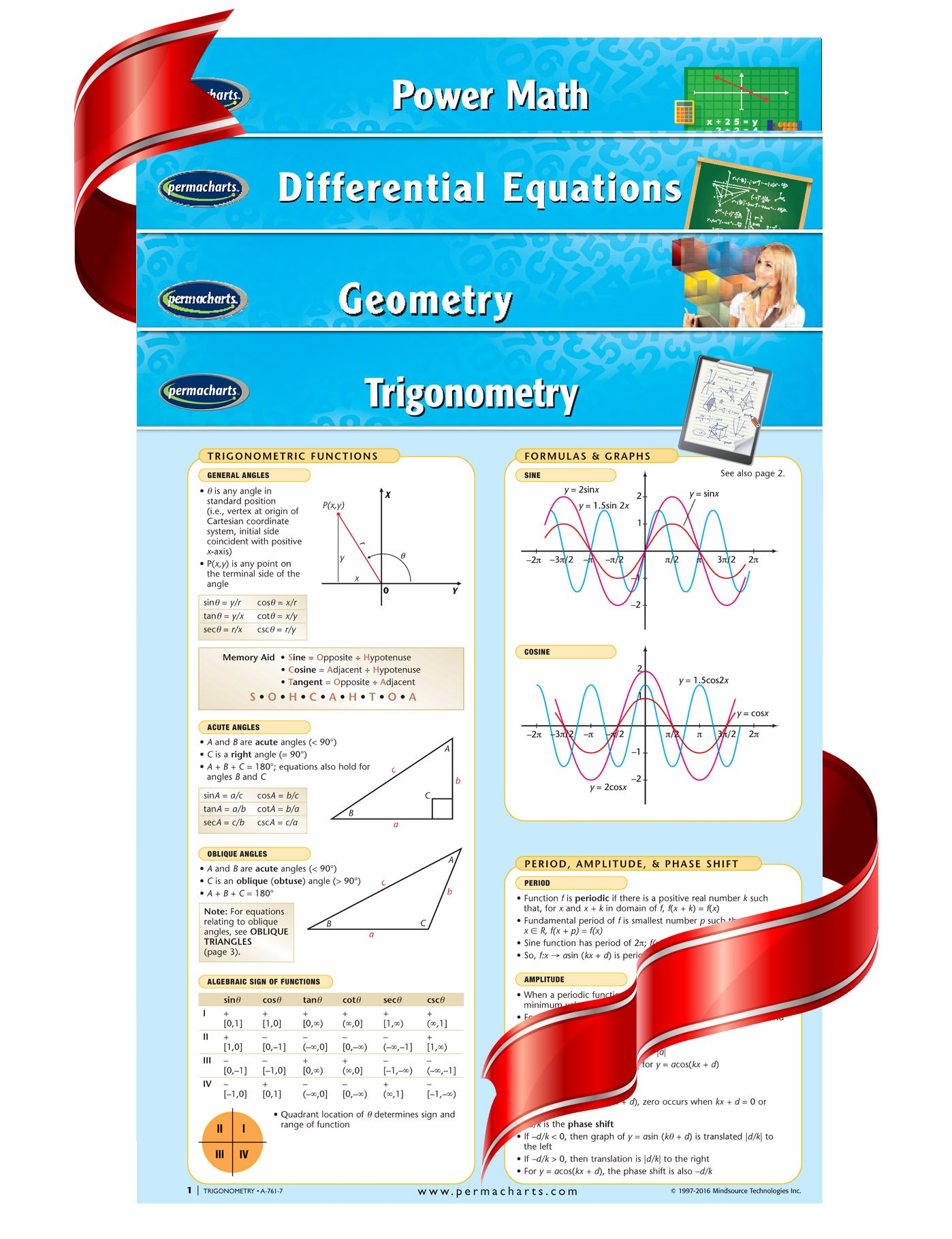 Mathematics - High School Math Quick Reference Guide Bundle by Permacharts