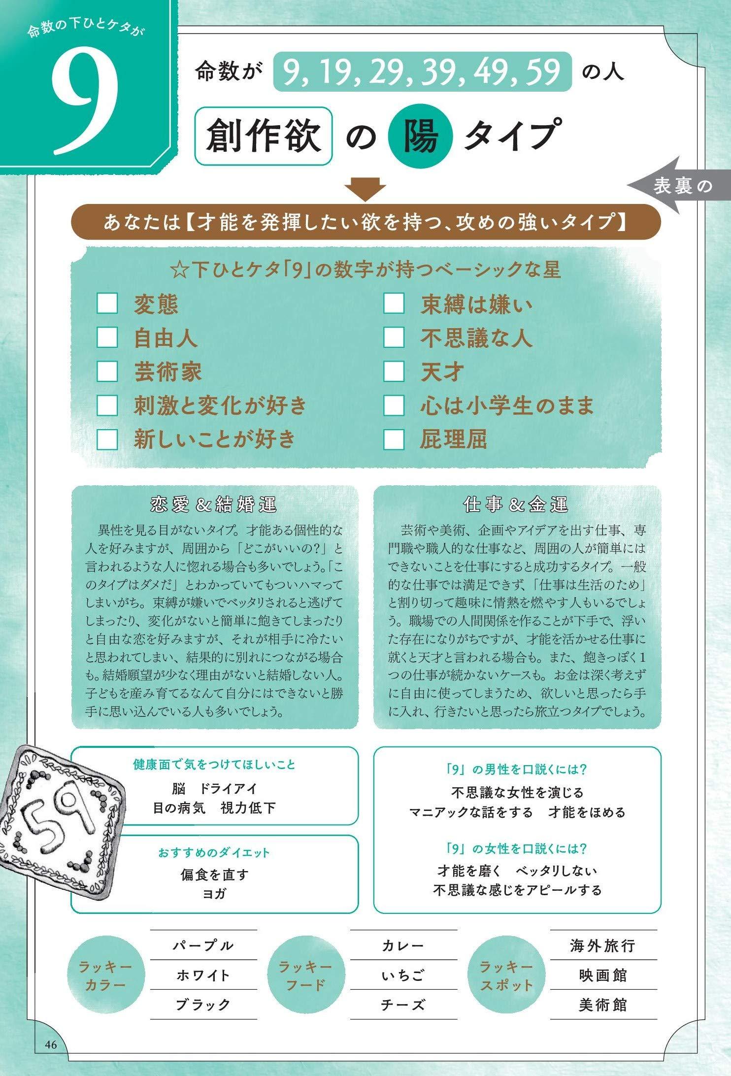 飯田 五星 三 心 2020 ゲッターズ