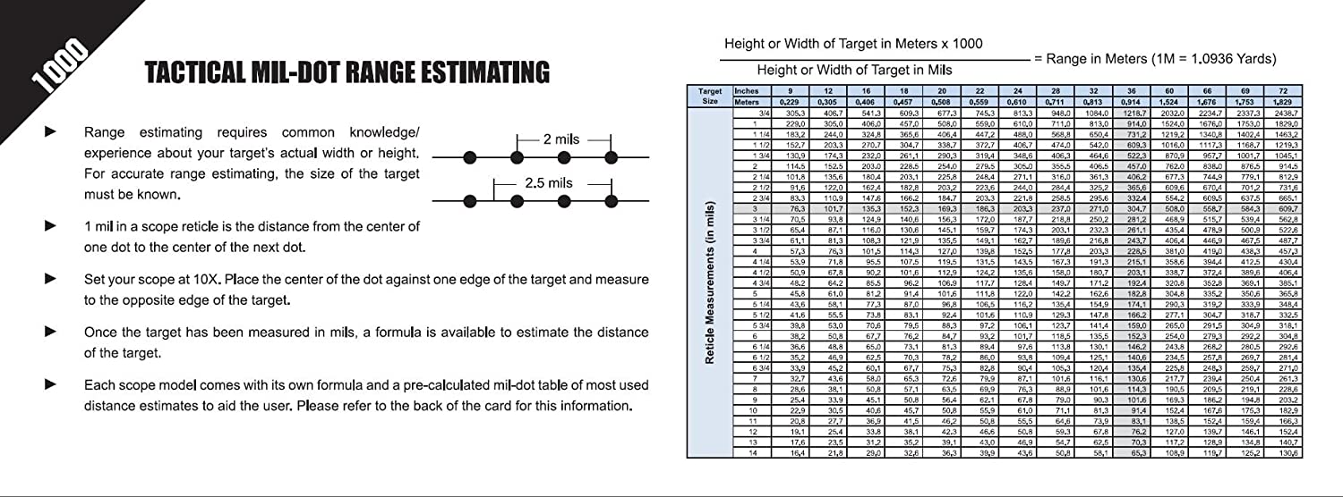 Tactical Mil-Dot Ranging Estimating