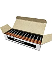 Long Lasting Power Duracell Alkaline AAA Battery 24 Pack, (03985)