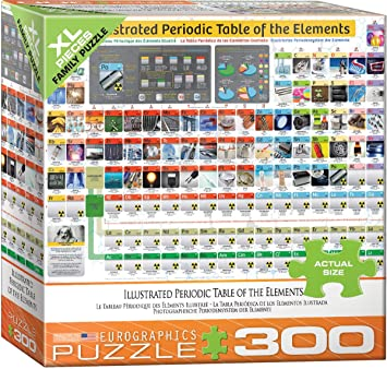 Eurographics illustrated periodic table of the elements 300 piece eurographics illustrated periodic table of the elements 300 piece puzzle jigsaw urtaz Choice Image