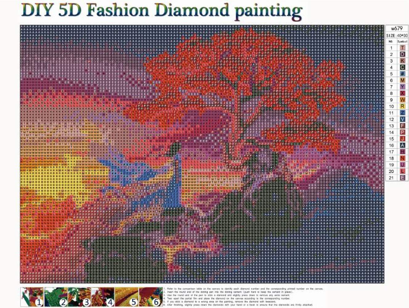 Amazon.com: MXJSUA 5D DIY Diamond Painting by Number Kit ...