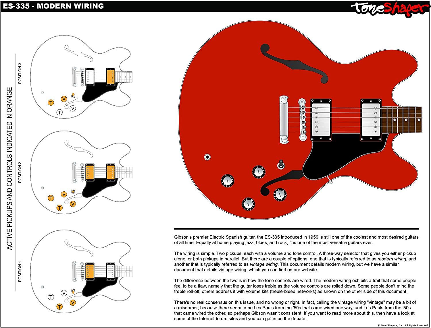 Epiphone Dot Wiring Diagram from images-na.ssl-images-amazon.com