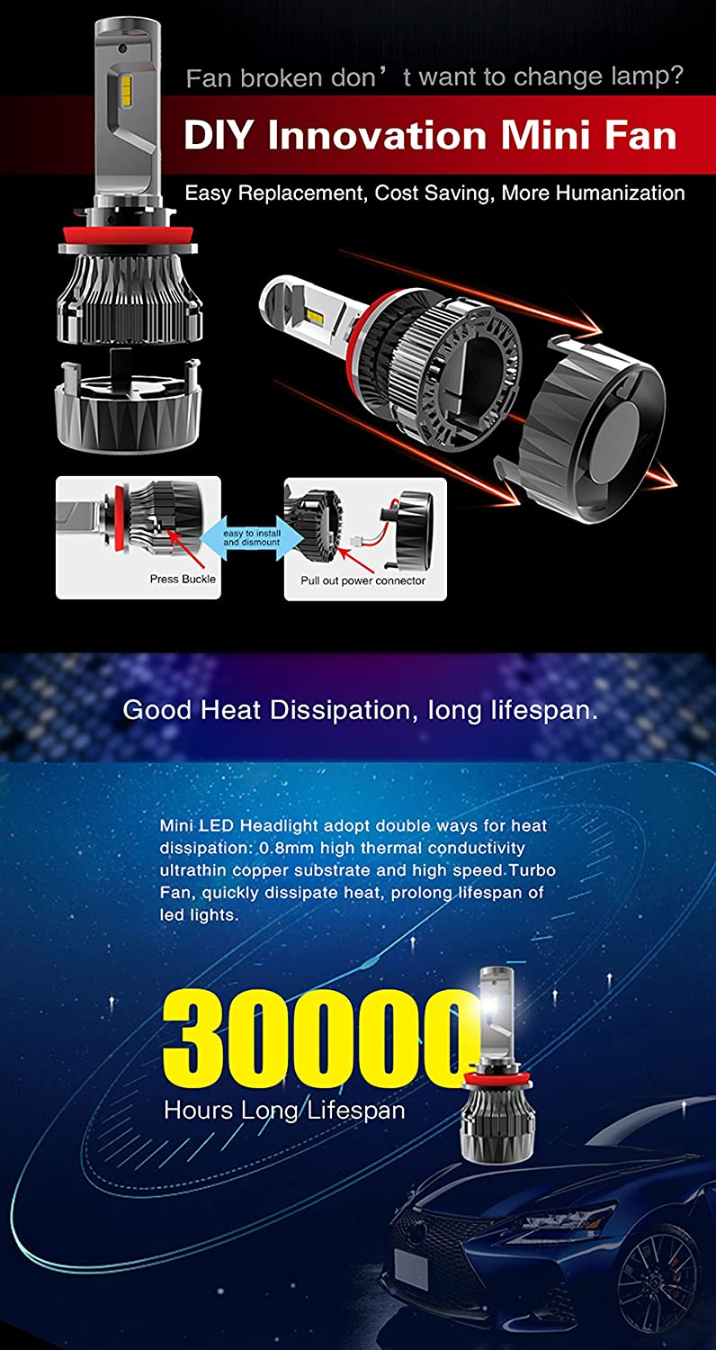 Amazon.com: LED Headlight Bulbs(9005),60W 10000Lm 4700Lux 6500K Cool White Extremely Bright 30mm Heatsink Base CREE Chips HB3 Conversion Kit(of 2): ...
