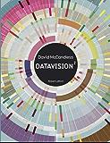 Datavision²