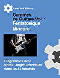 Gammes de Guitare Vol.1 Pentatonique Mineure