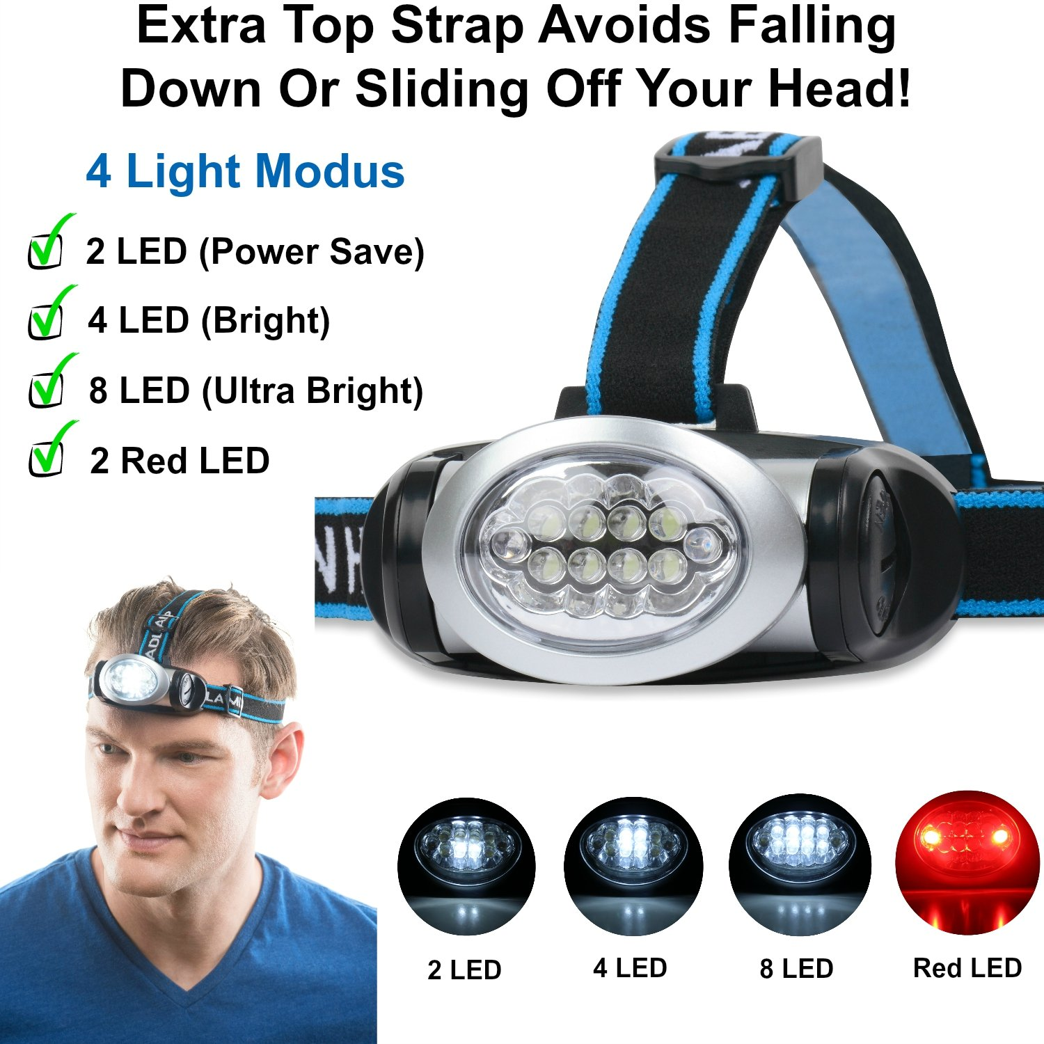 LED Head Torch with Red Lights for Running Camping Reading