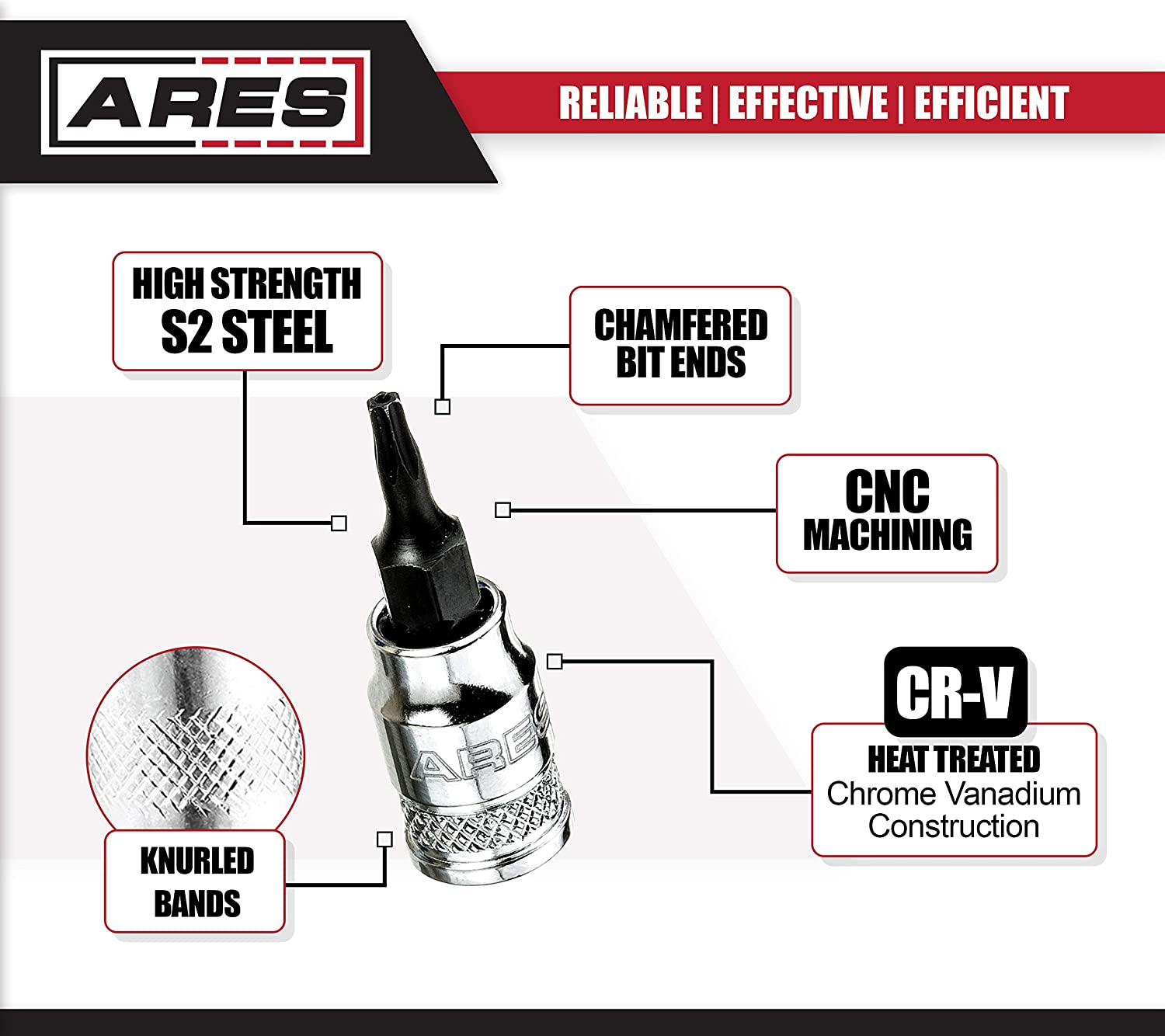 ARES 70103 13-Piece Security Torx Bit Socket Set 1//4-Inch and 1//2-Inch Drive 3//8-Inch Sizes Range from T8-T60